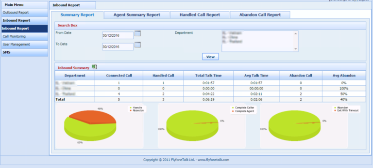 Inbound-Summary-report-768x347